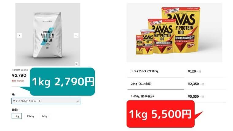 マイプロとザバス比較③ 商品価格とコスパ